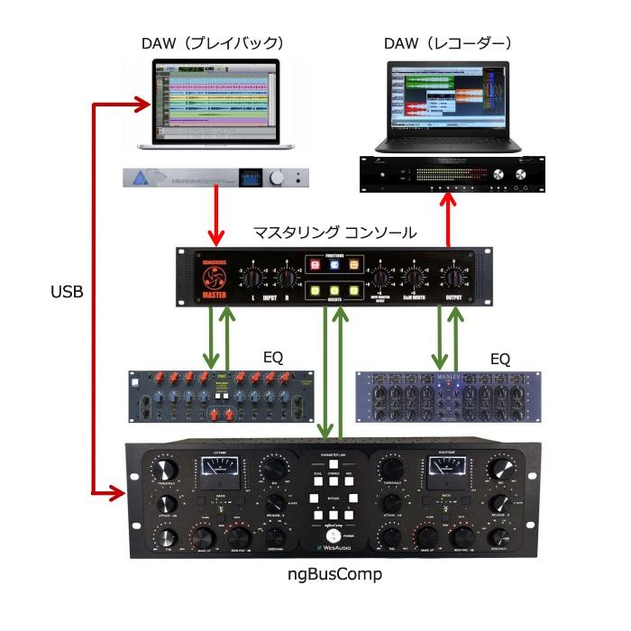 レコーディングコンプレッサー,プラグインコントロール,コンプレッサーオートメーション,録音、レコーディング,コンプ,高音質