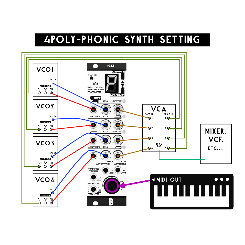 BASTL INSTRUMENTS,1983,MIDI-CVコンバーター,モジュラーシンセ ,ユーロラックモジュラー