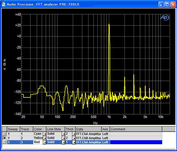 GAP-Pre73DLX-Carnhill-graph-xxxx