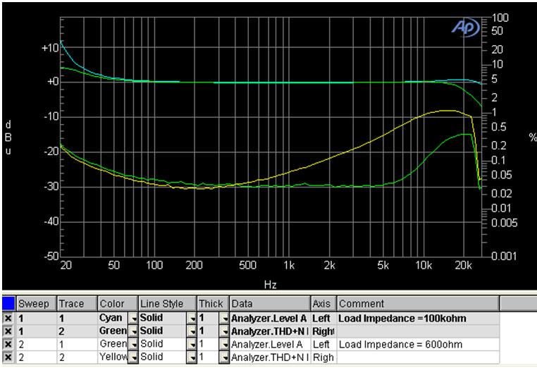 chandler-germanium-pre-amp-002