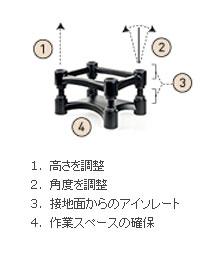 iso-acoustics_ISO-L8RA155-p