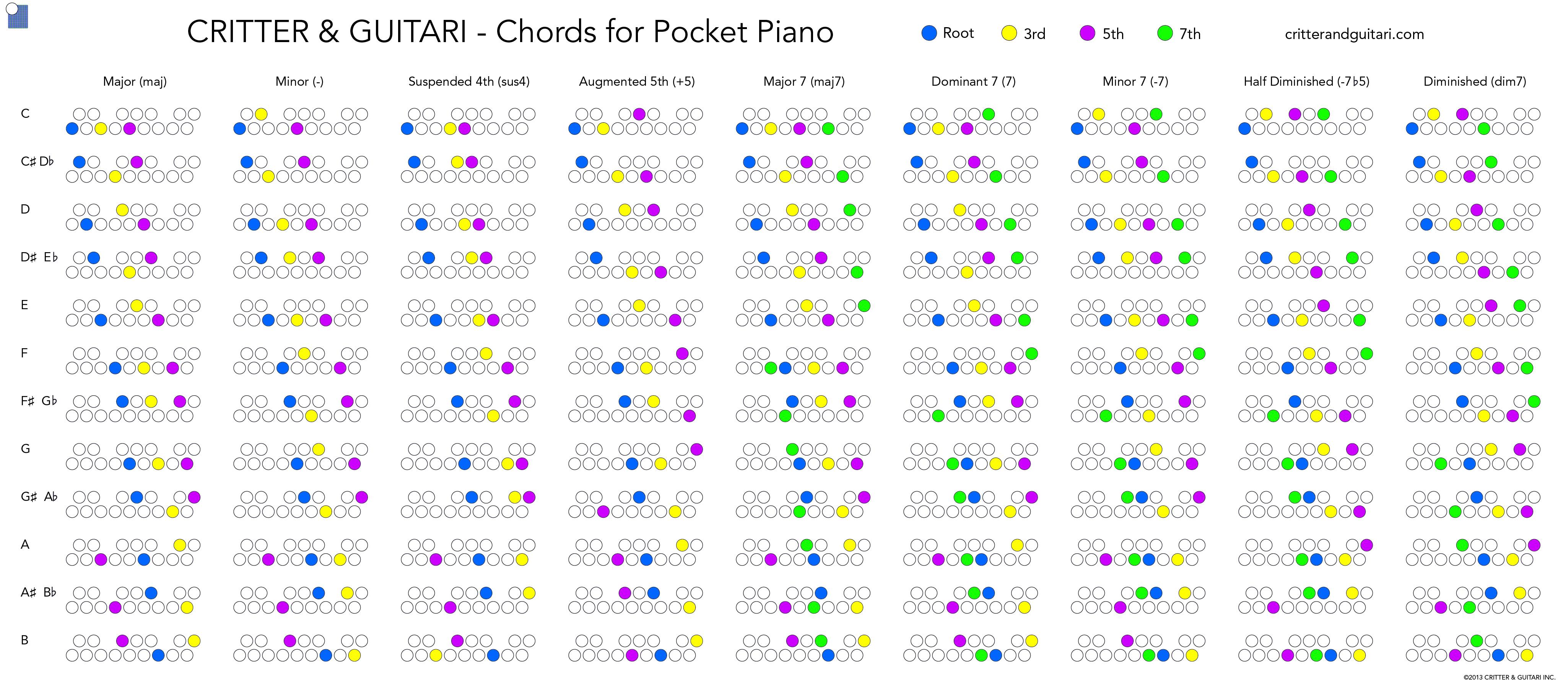 pocket-piano-chord-book