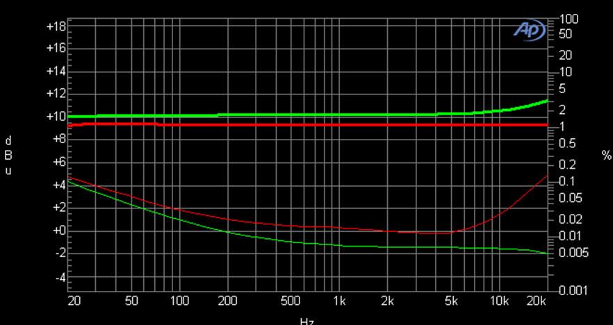 wesaudio-due-pre-graph-01
