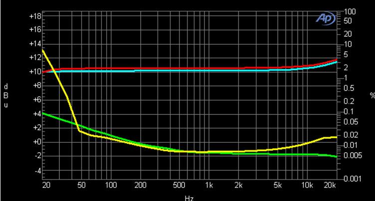 wesaudio-due-pre-graph-02