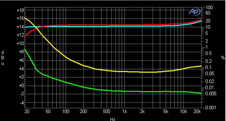wesaudio-due-pre-graph-03