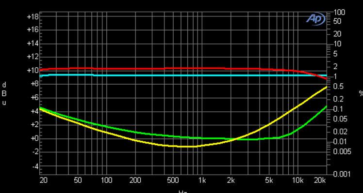 wesaudio-due-pre-graph-04
