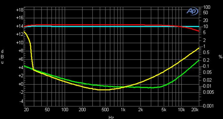 wesaudio-due-pre-graph-05