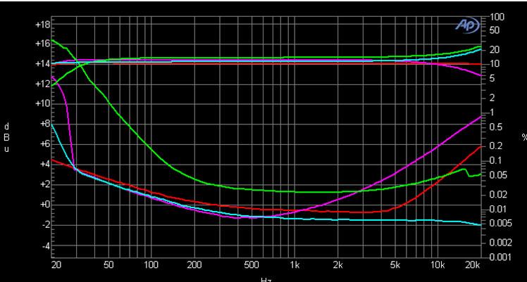 wesaudio-due-pre-graph-06